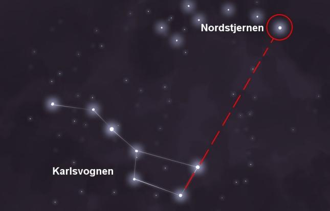 """Find Karlsvognen og forlæng dernæst """"vognens"""" ende ca. 5 gange i en ret linje. hvor Nordstjernen findes."""